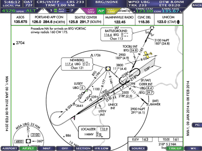 Approach plates, VFR Sectionals and IFR charts AF-5000 series display feature